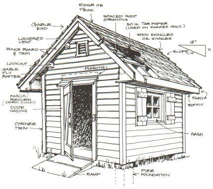 22 best Shed Roof Designs images on Pinterest Sheds, Garden - garden shed design