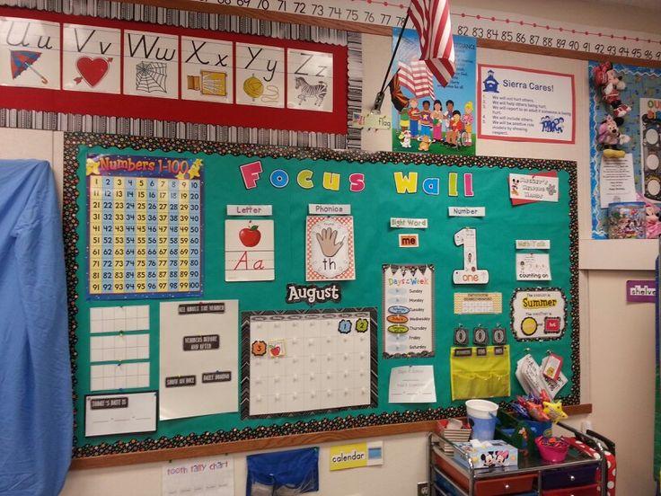 Kindergarten Focus Wall Letter Phonics Sight Word