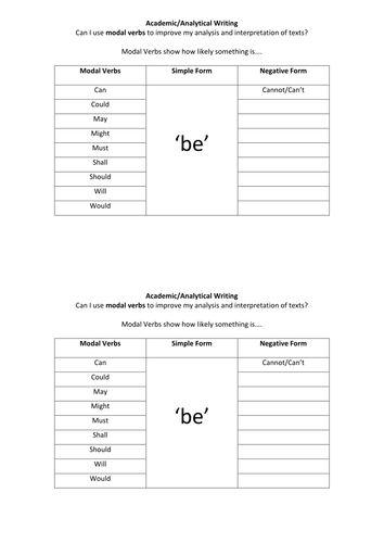 Academic essay writing verbs