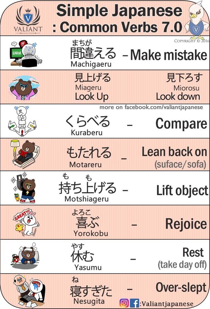 I have a bad case of Diarrhea - Japanese learning English ...