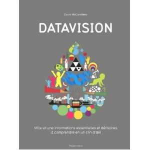 Datavision -   David Mccandless