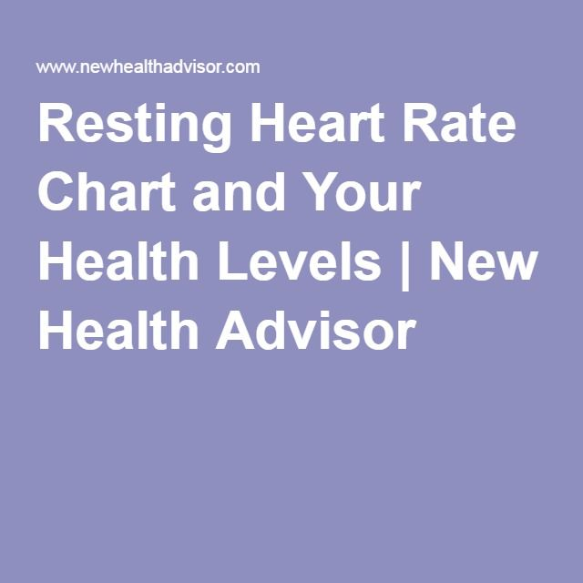 The 25 best resting heart rate chart ideas on pinterest normal resting heart rate chart and your health levels new health advisor sciox Image collections