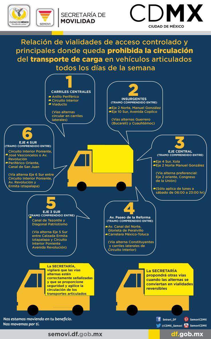 Relaci n de vialidades de acceso controlado y principales donde queda prohibida la circulaci n del transporte de