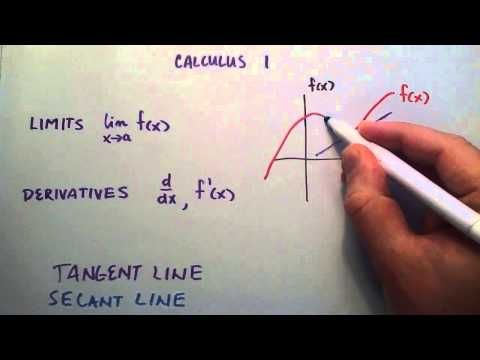What is a Limit - What is a Derivative , Calculus 1 , Lesson 1
