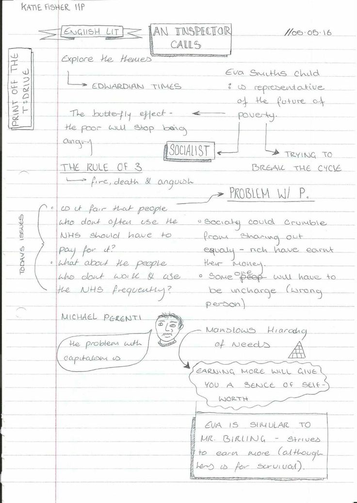 an inspector calls character notes Revision aid for students containing key quotes, key language features and priestley's ideas.