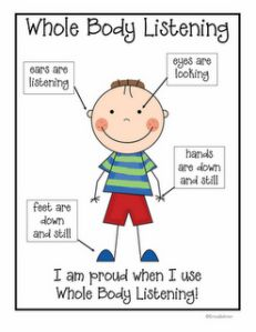 Great visual for whole body listening, with simple terms early elementary students will understand.