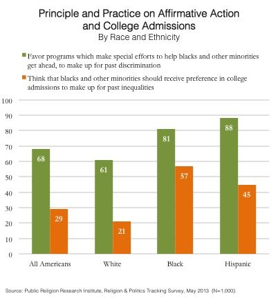 Best 25+ Cross cultural communication ideas on Pinterest - affirmative action plan