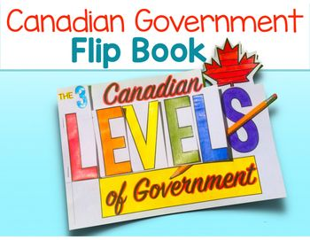Canadian Government - The Three Levels