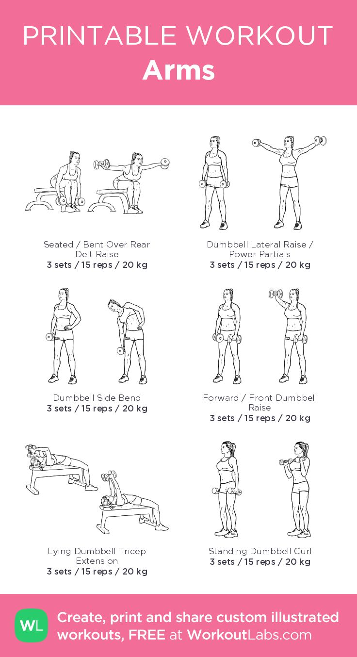 Arms– my custom exercise plan created at WorkoutLabs.com • Click through to download as a printable workout PDF #customworkout