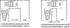 Image result for passagem para cadeirante