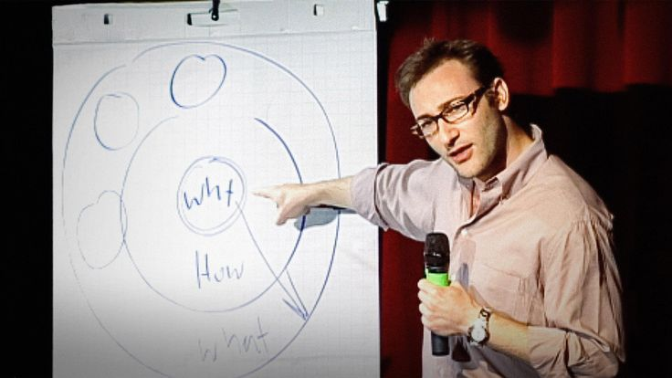 "Social psychologist Adam Galinsky writes in celebration of Simon Sinek's classic TED Talk, ""How great leaders inspire action."""