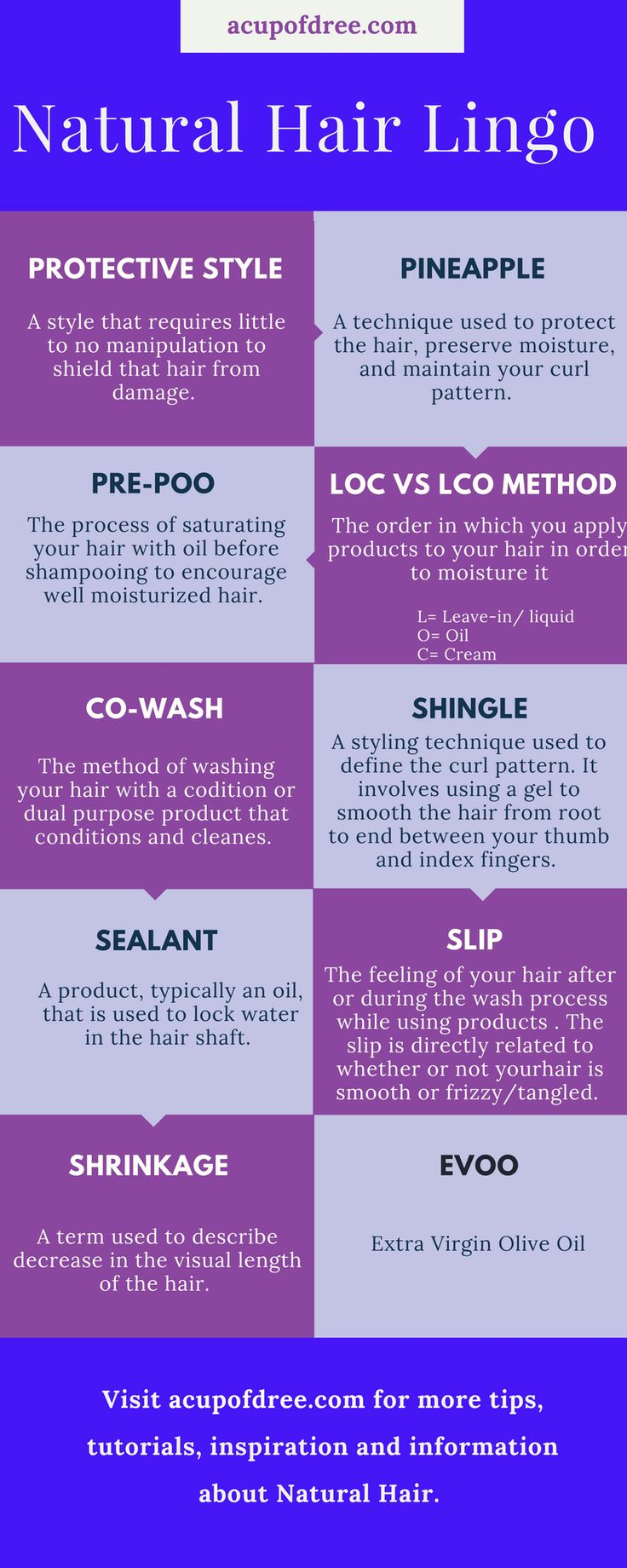 Common Natural Hair Terms  #naturalhair #hair #haircare #naturalhaircommunity