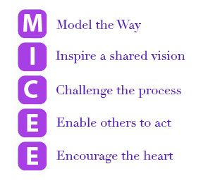 Model the Way - Leadership: a collection of ideas to try about ...
