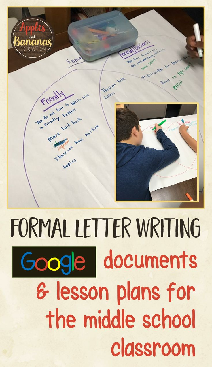 Businessformal letter writing lesson plan with step by step