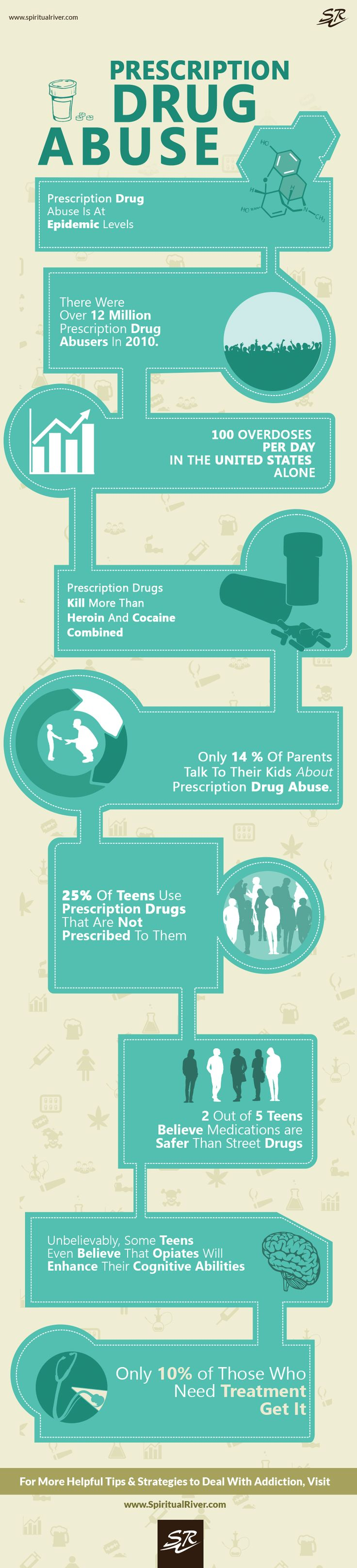 9 best Addiction Myths & Facts images on Pinterest | Drugs abuse ...