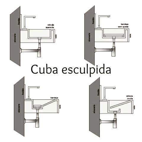 banheiro cuba esculpida - Cerca con Google
