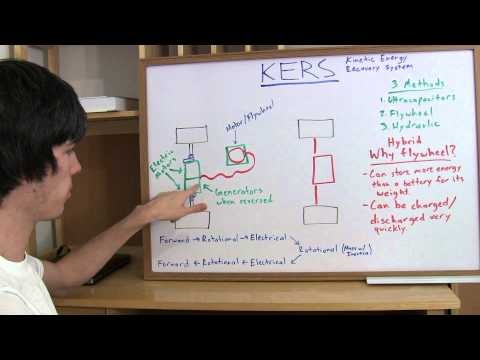 KERS - Explained. How does KERS work? What is a kinetic energy ...