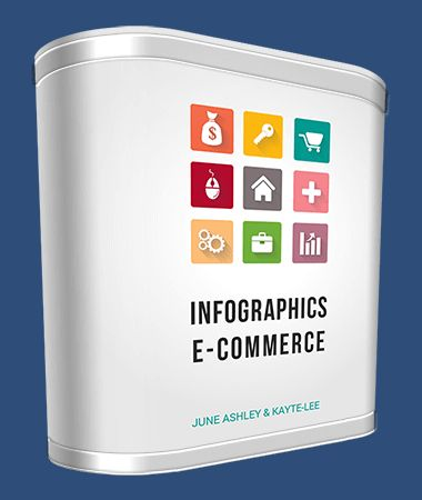 Graphic Sling By June Ashley & Kayte Lee Review – Incredible Machine That Show You How To Drive In Massive Traffic & Raving Fans To Your Facebook Pages & More With 15 High Quality, Ready-To-Go & Customizable Infographics Collection On HOT E-Commerce Topics