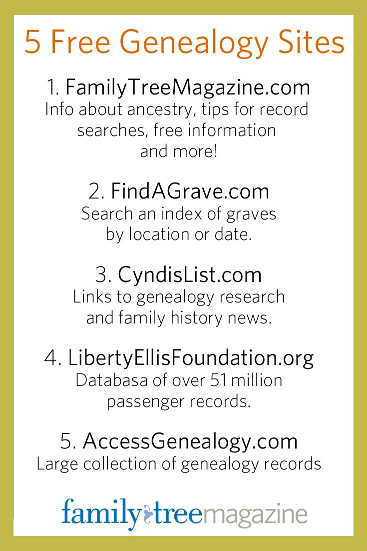 5 free genealogy websites for family history and ancestry research. Great for…