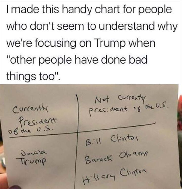 Why are we focused on 45, but Not Hillary Clinton or Barack Obama? See above.