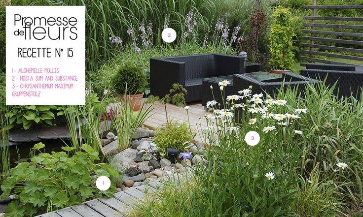 Recette de jardin n 15 ambiance jardin des villes for Ambiance jardin bed and breakfast