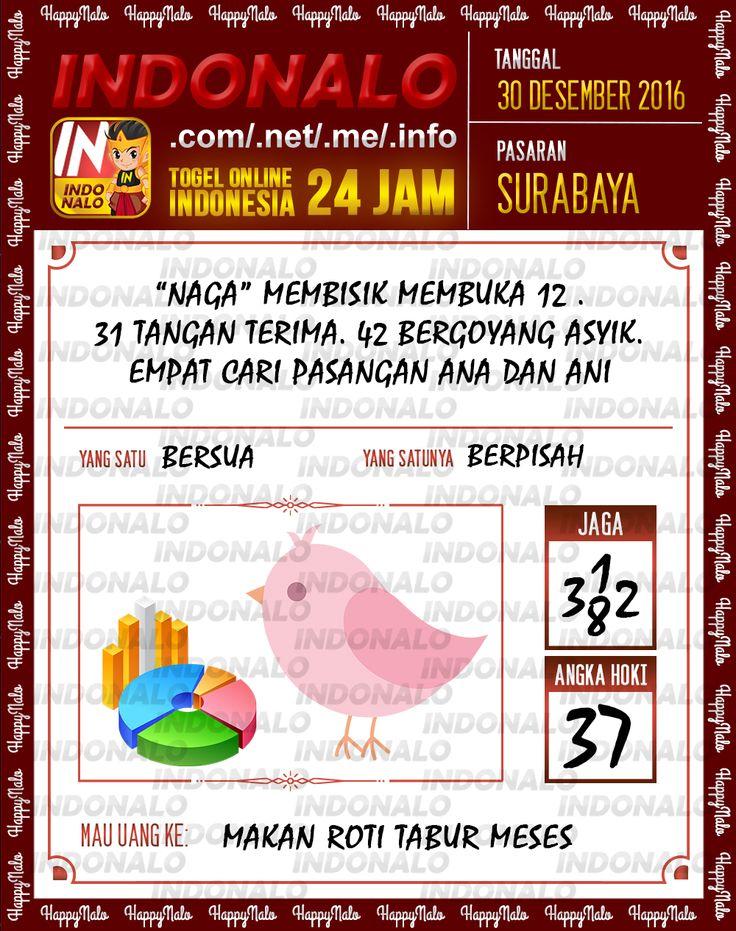 Kode Lotre 3D Togel Wap Online Live Draw 4D Indonalo Surabaya 30 Desember 2016