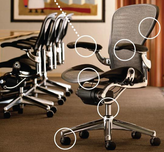 6 Things You Need To Look For In A Home Office Chair.