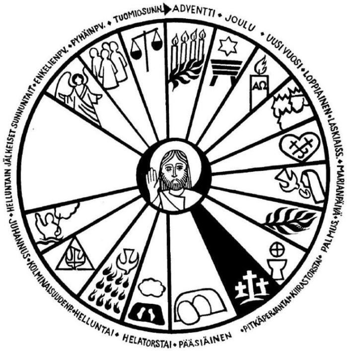 kirkkovuosiympyrä