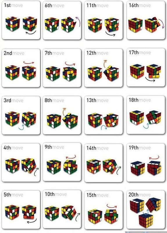 Solve Rubik in 20 steps (cheats)