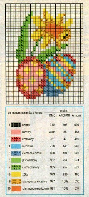Wielkanocne wzory haftów