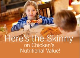 Here's the Skinny on Chicken's Nutritional value! nutrition by parts- raw & cooked