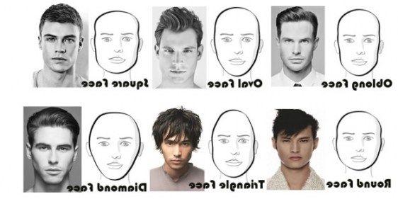 Frisuren Fur Manner Nach Gesichtsform Manner Frisuren Frisur