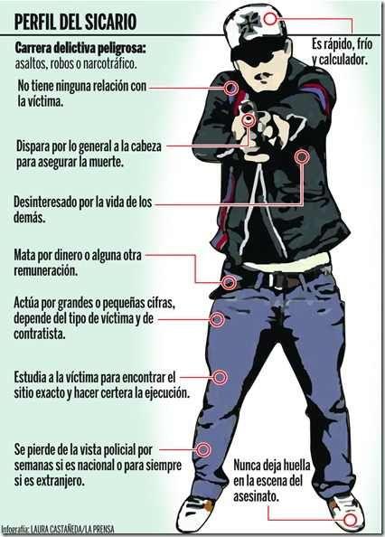 perfil de los sicarios #duzte