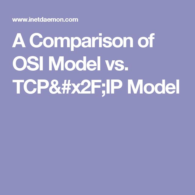 comparison of the osi and tcp Image source understanding tcp/ip and osi models will help you visualize how network protocols work together to establish network connections among network devices and be able to exchange information there are too many ways to understand tcp/ip and osi modules concept, the most known way is to compare or map the modules to post office's.