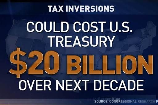 Tax inversion: Have it your way?  #inversion