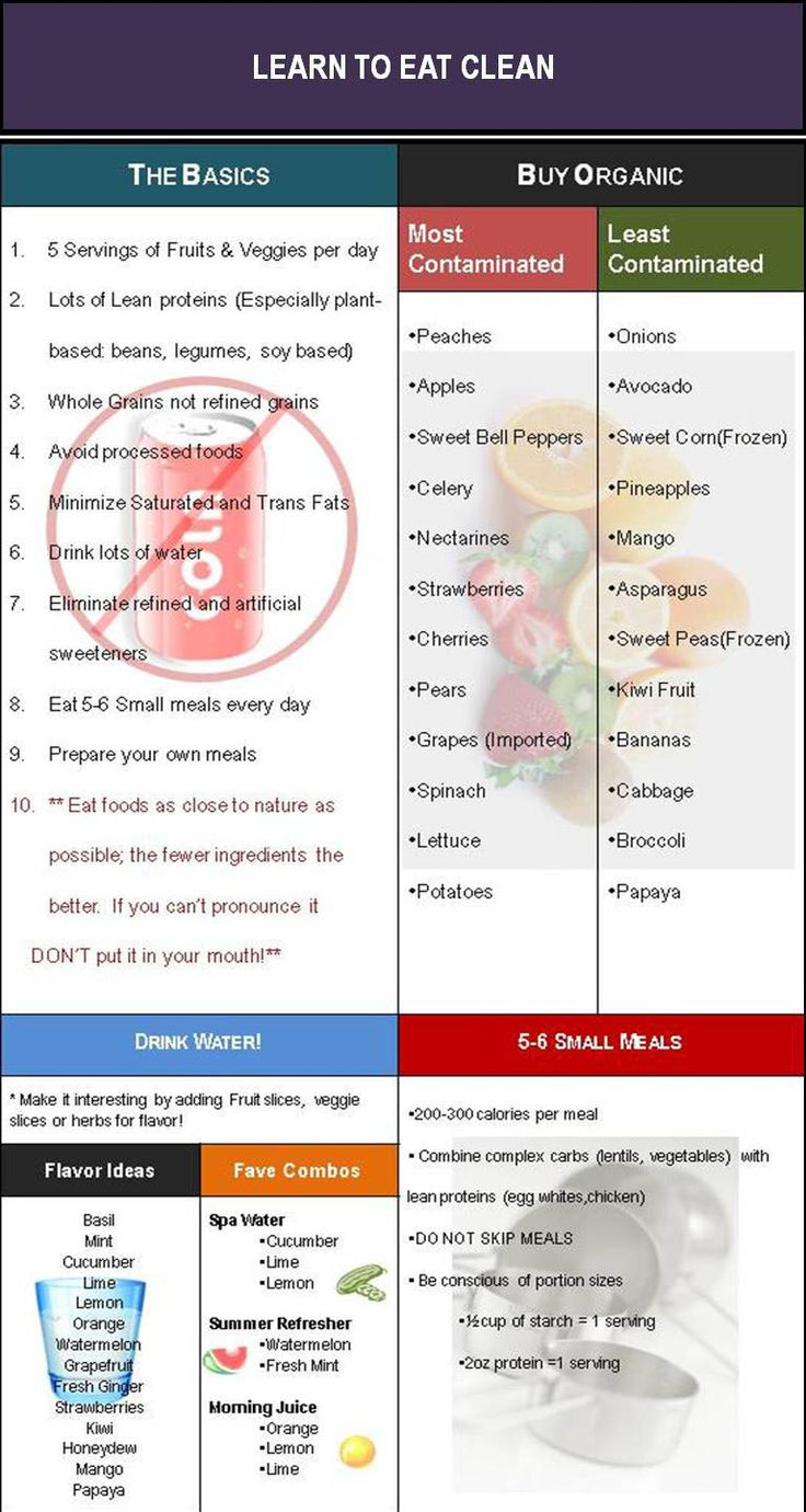 clean eating tips, basics