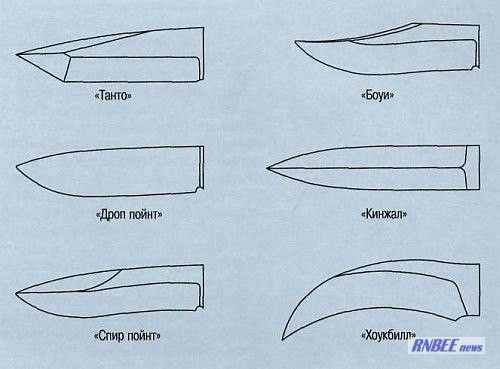 Боевые ножи | | RNBEE