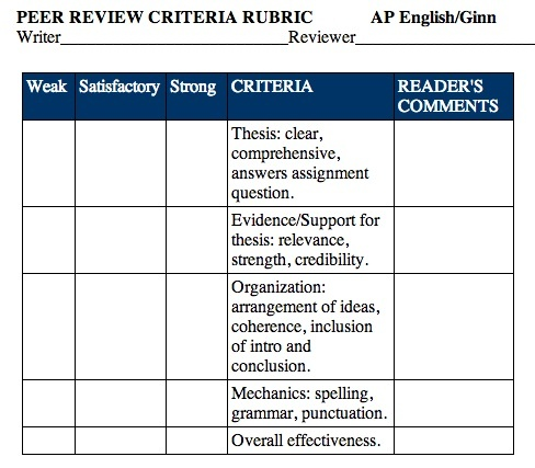 writing a peer review