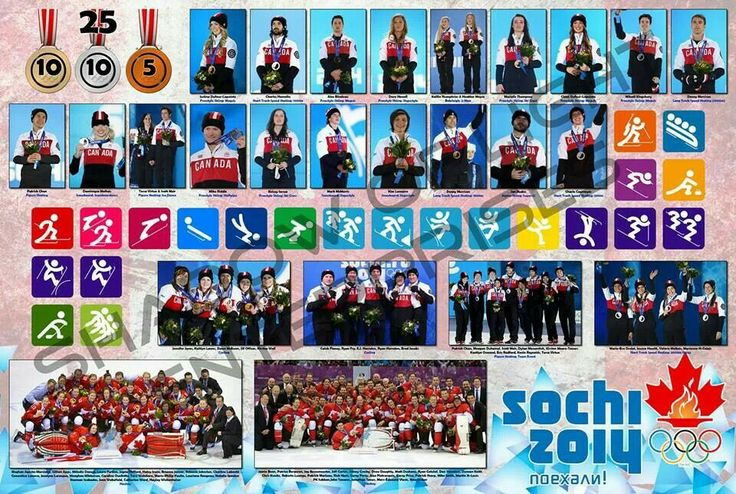 Canadian Olympic medalists