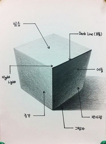 게시판 그룹 > (블로그)기초소묘배워보기 > 기초소묘 - 정육면체 그리기