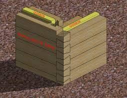 Výsledok vyhľadávania obrázkov pre dopyt drevene stavby