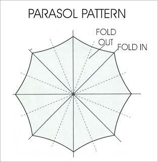 parasol pattern - can be used with fabric too http://www.uk-rattanfurniture.com/product/modular-rattan-polyester-6-seater-rectangular-cube-set-cover-213cml-x-132cmw-x-71cmh/