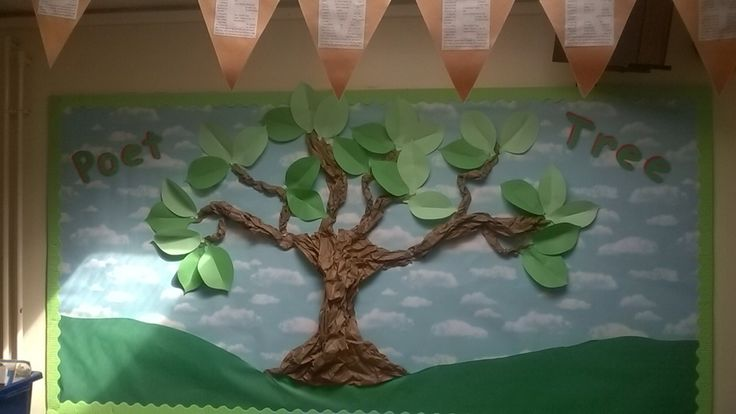Our Poet Tree for the reading area in the classroom. Hoping the children will add their poems to the leaves.