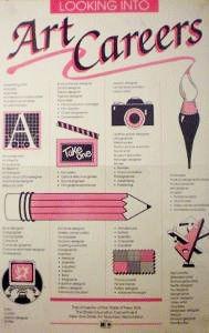 17 Best ideas about Art Careers on Pinterest   Visual arts, Art ...