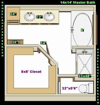 master bath plans |  ideas design with walk in closet