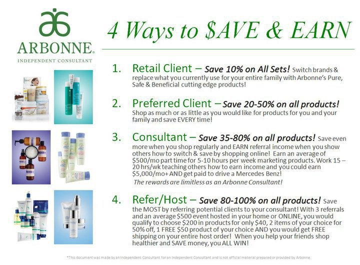 4 Ways To Save And Earn With Arbonne Email Me At Wwwbsupergirl369