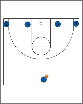 Get Low - Really Simple Basketball Play