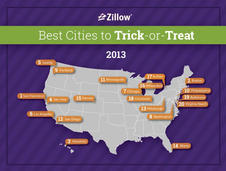 2013 Trick or Treat Index   Zillow
