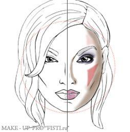 Макияж, прически и правильные брови для круглого лица