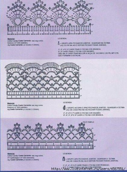 U041f U0438 U043d  U043e U0442  U043f U043e U043b U044c U0437 U043e U0432 U0430 U0442 U0435 U043b U044f Elizal  U043d U0430  U0434 U043e U0441 U043a U0435 Crochet Bordure